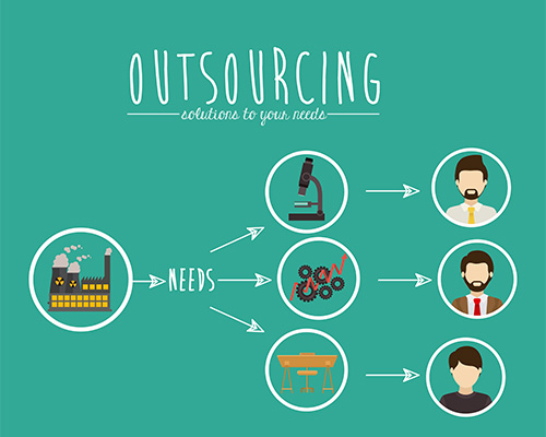 outsourcing-needs